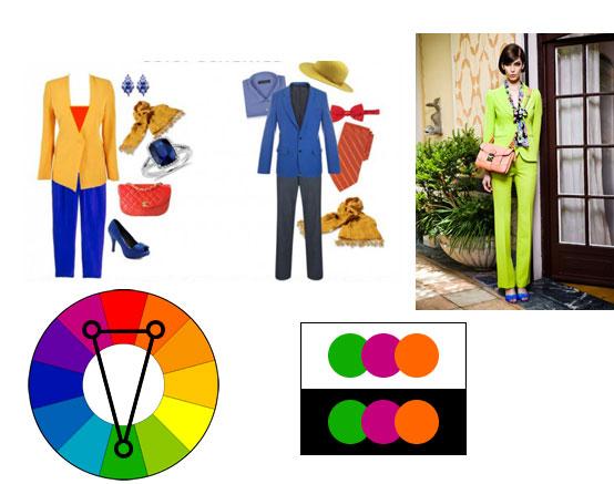 Šema razdeljeno komplementarnih boja
